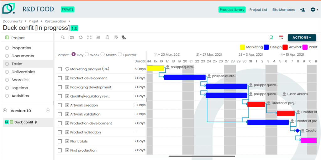 Gantt view for new product development project